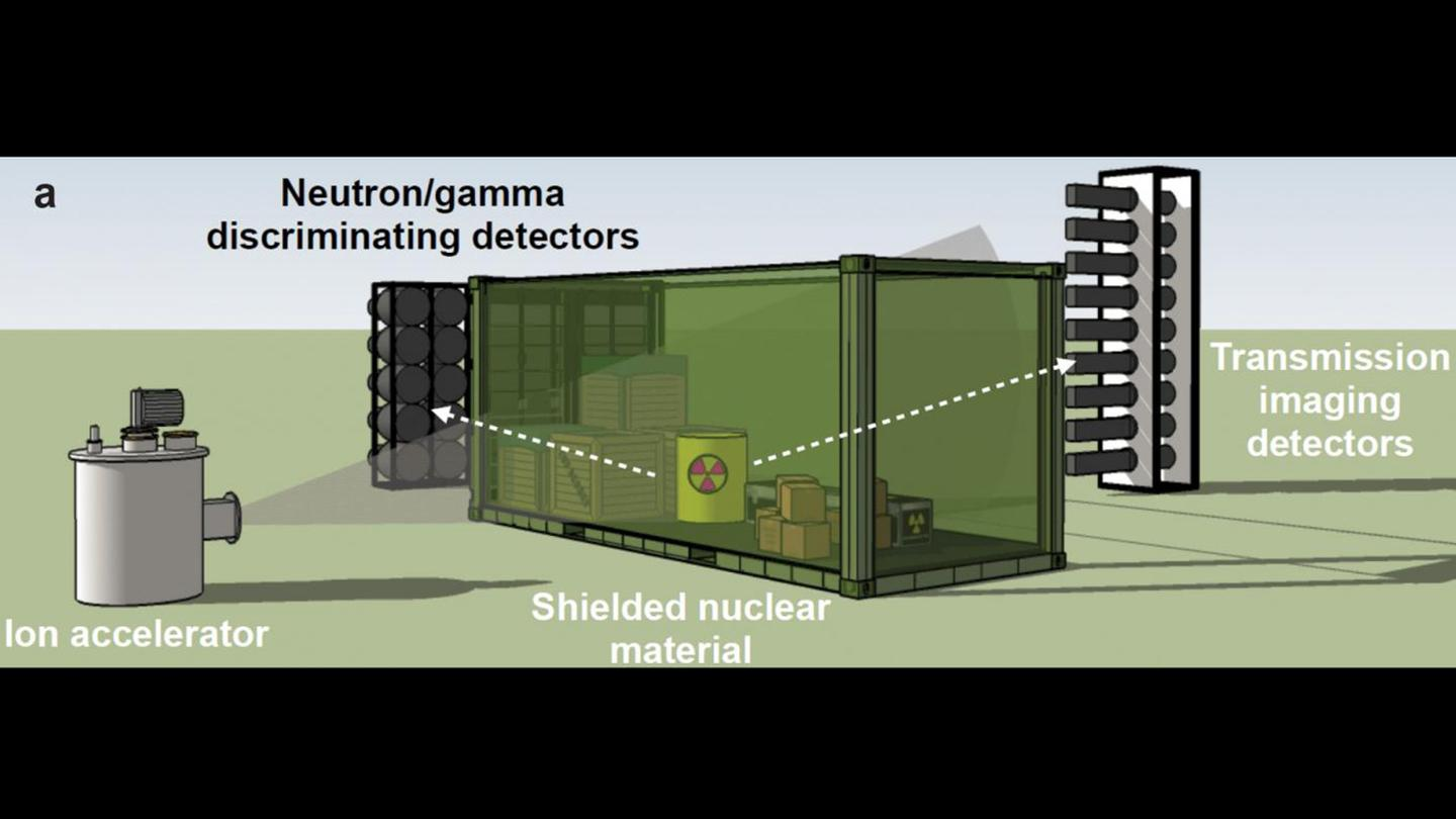 The low-energy nature of the method means that radiation damage to container contents would be minimal