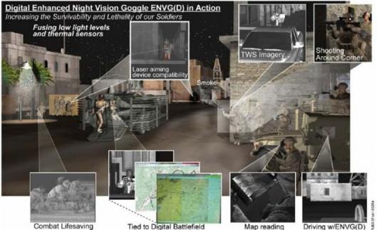 Planned capability of the night vision goggle