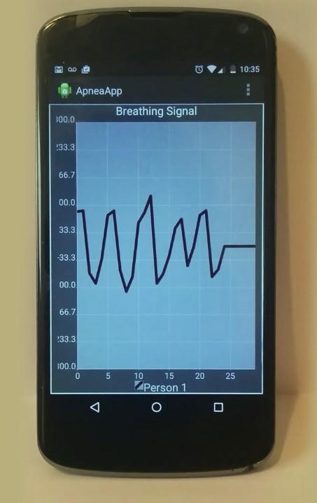ApneaApp turns a smartphone into an active sonar system that can detect sleep apnea events (Photo: University of Washington)