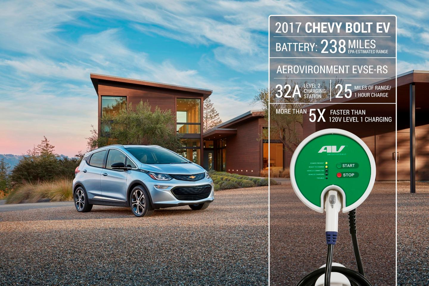Chevrolet has given AeroVironment the nod for its Bolt home charging station