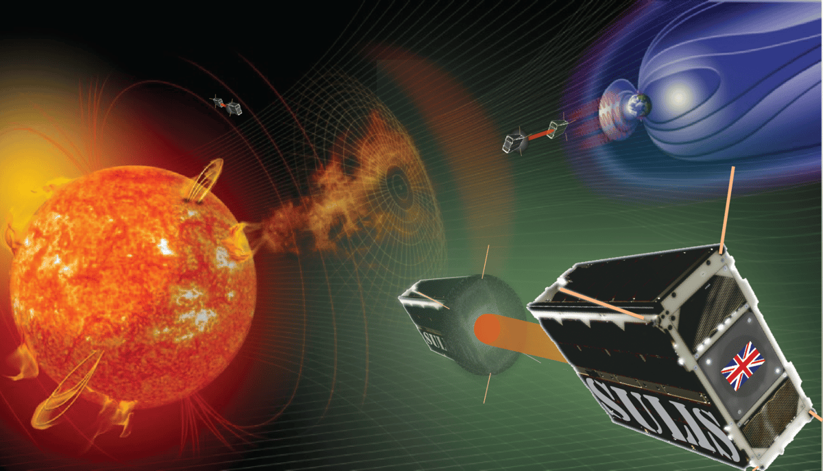 With three viewpoints SULIS will reconstruct the 3D properties of coronal mass ejections from the Sun that can cause problemson Earth