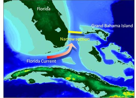 Topographical map with yellow bar showing the narrow section of the Straights of Florida that forms a bottleneck for the Florida Current (Image: IPRC/SOEST/UHM)