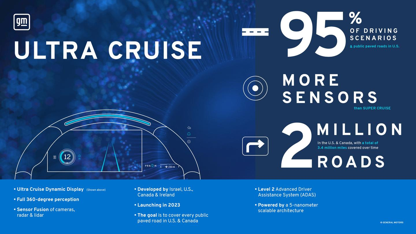 GM Ultra Cruise numbers and features