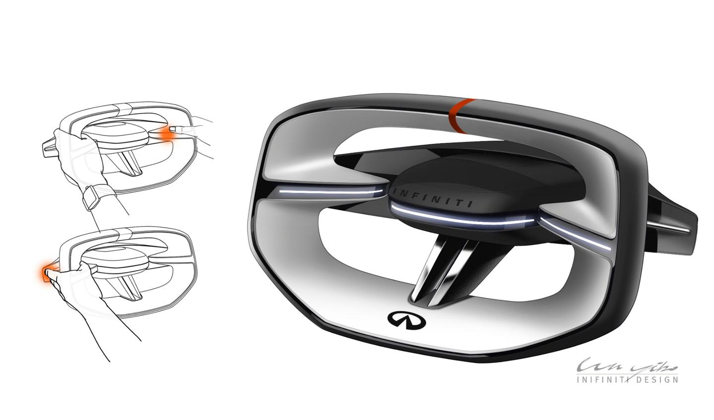 An early design CGI, based on sketches, shows the steering wheel in the Qs Inspiration and its primary touch points
