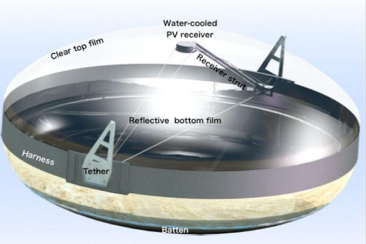 The Cool Earth concentrator design