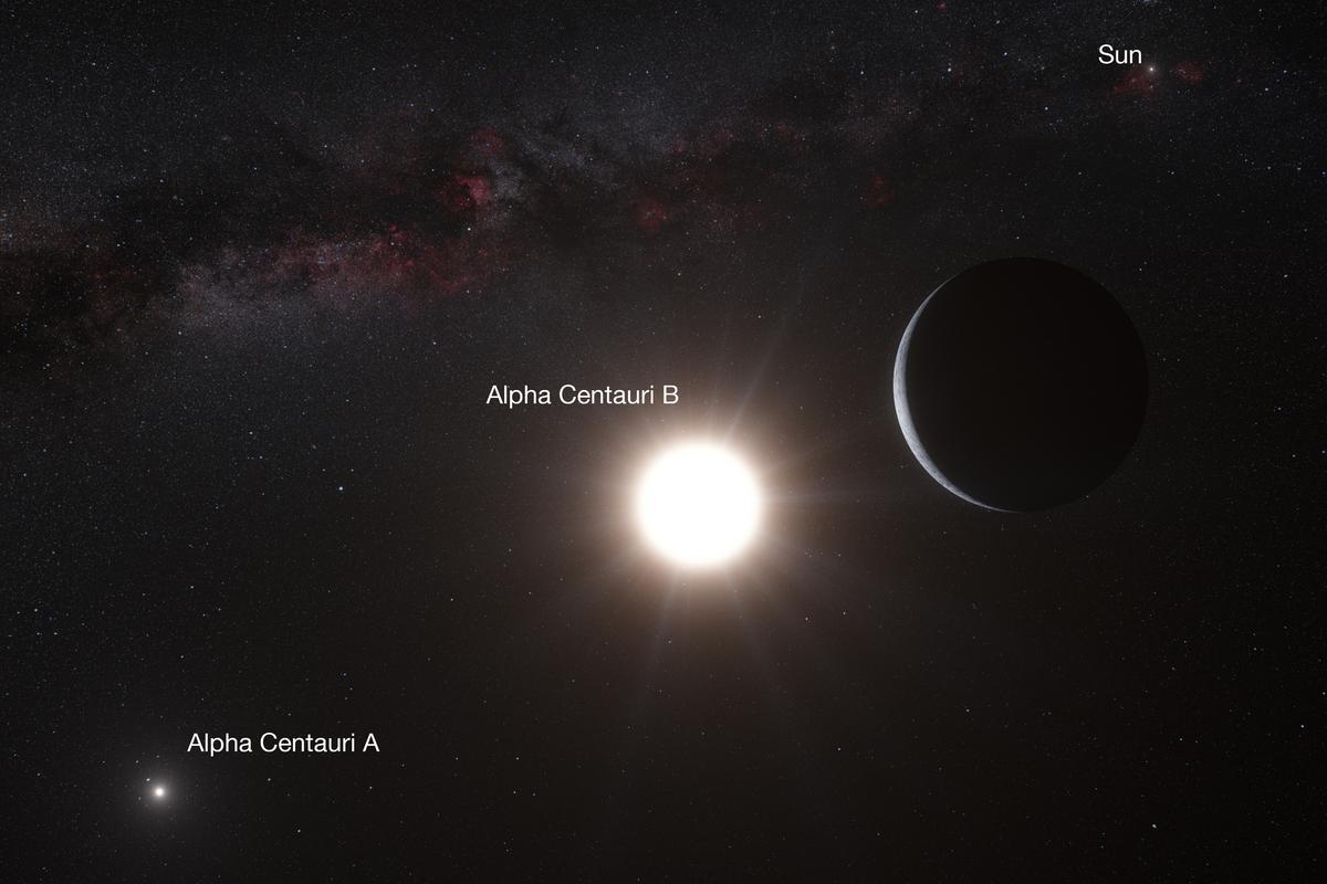 The Alpha Centauri system and hypothetical planet (Image: European Southern Observatory)