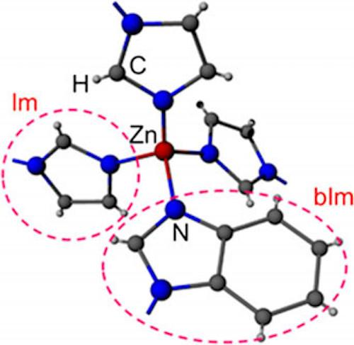 The atomic structure of ZIF-62, showing a zinc atom surrounded by imidazolate and benzimidazolate molecules