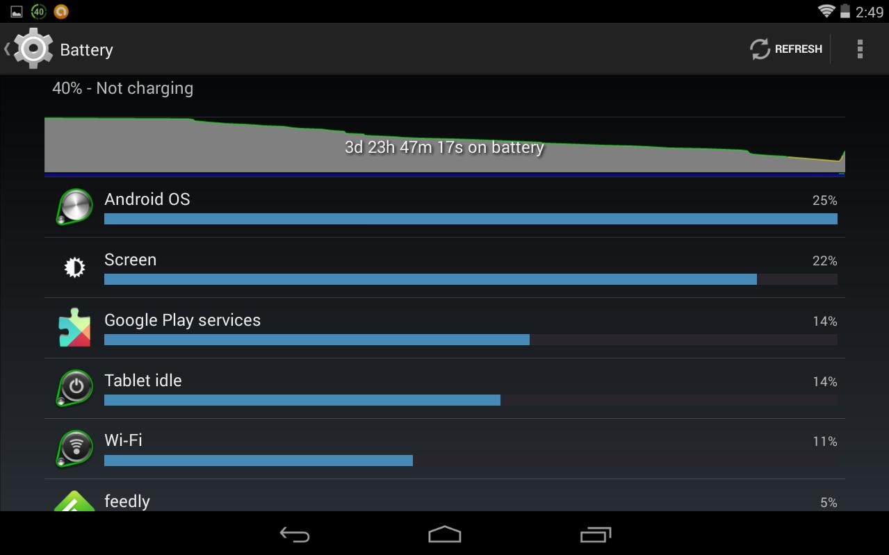 How to get the most battery life from your Android device