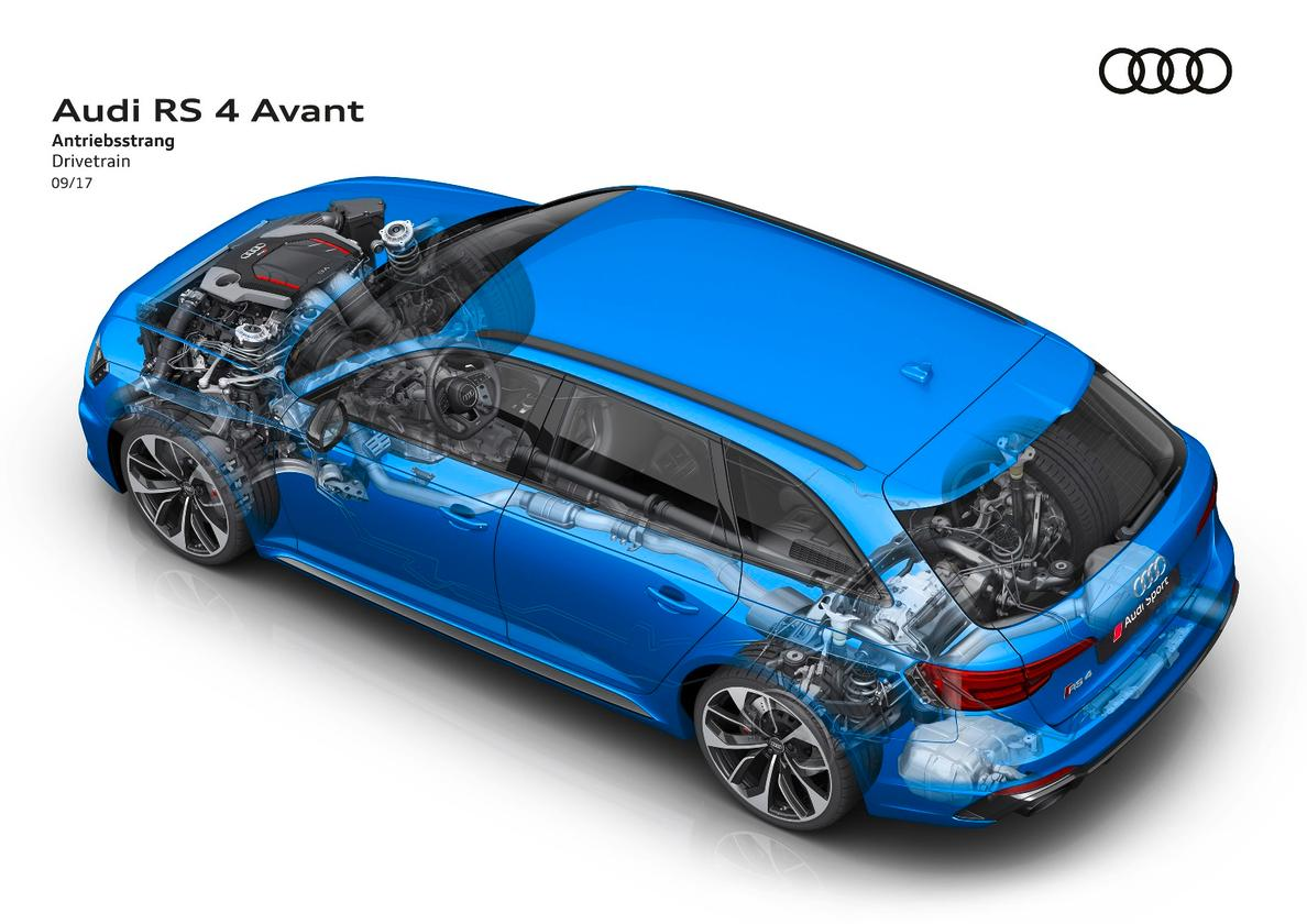 A peek under the skin of the AudiRS 4 Avant