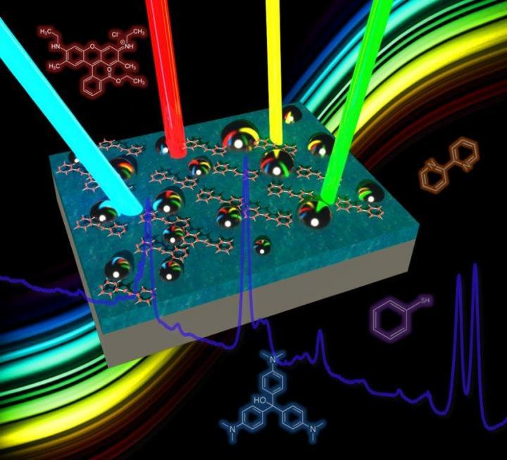 A new almost--universal SERS substrate could be the key to cheaper and easier sensors for drugs, explosives, or anything else