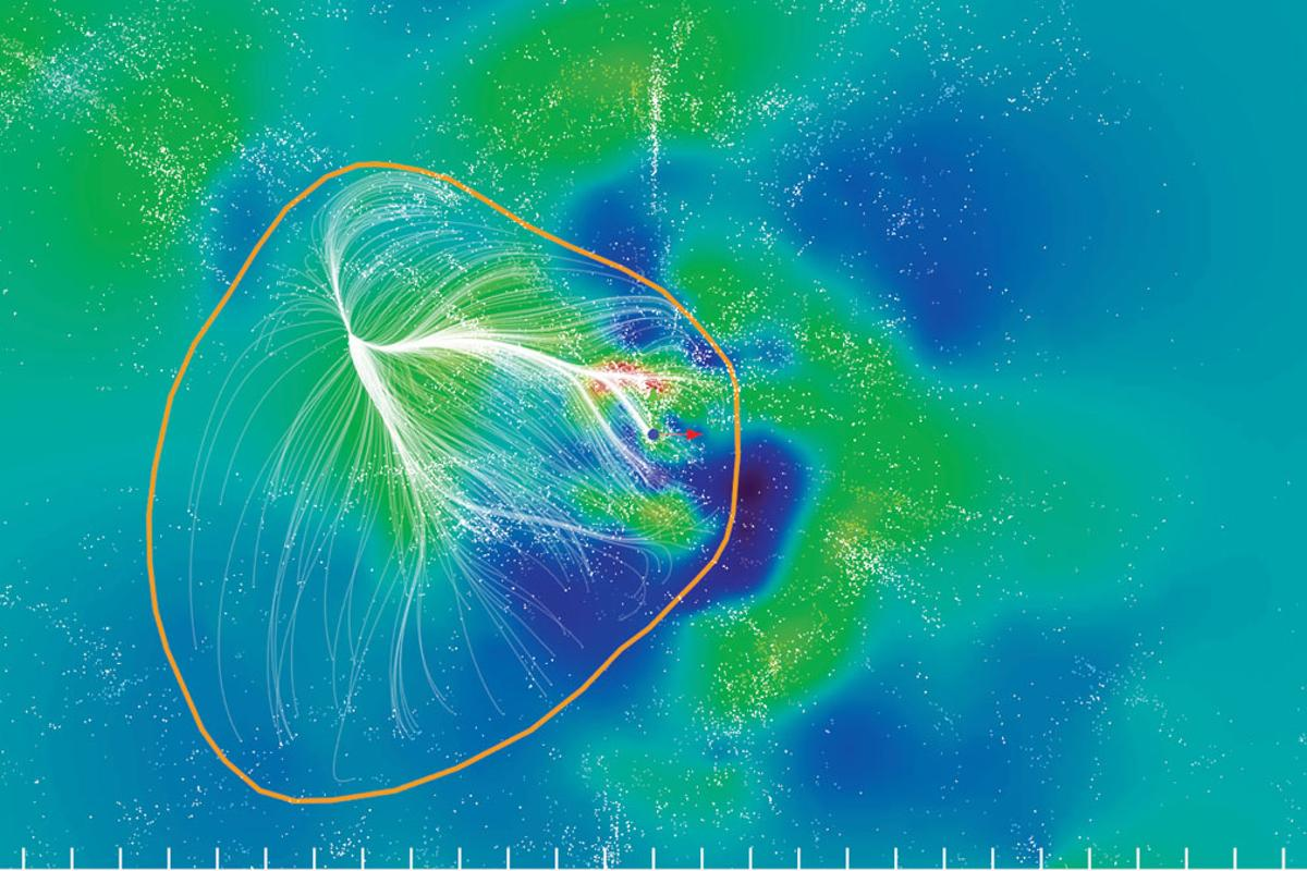 The Laniakea Supercluster, to which our Milky Way belongs, shown in the supergalactic equatorial plane (Image: CEA/Saclay, France)