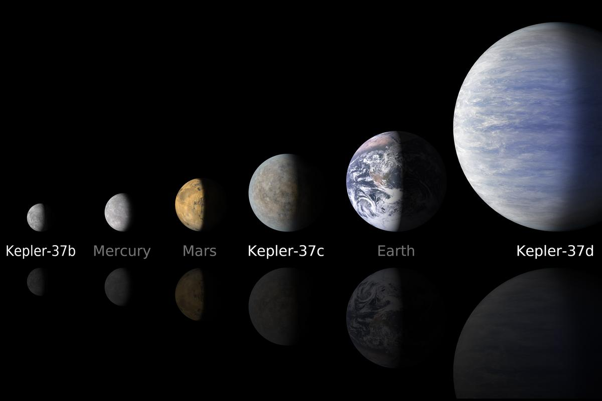 The planets of Kepler-37 compared to the Solar System's inner worlds (Image: NASA/Ames/JPL-Caltech