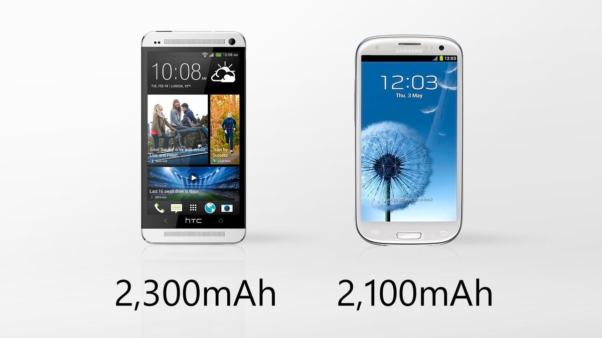 The HTC One has a slightly higher-capacity battery