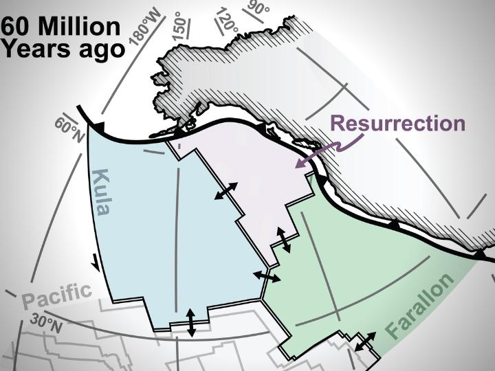 Um diagrama das localizações e formas originais das placas tectônicas no Oceano Pacífico, na costa oeste da América do Norte.  A existência da placa da Ressurreição foi debatida, mas o novo estudo afirma tê-la encontrado