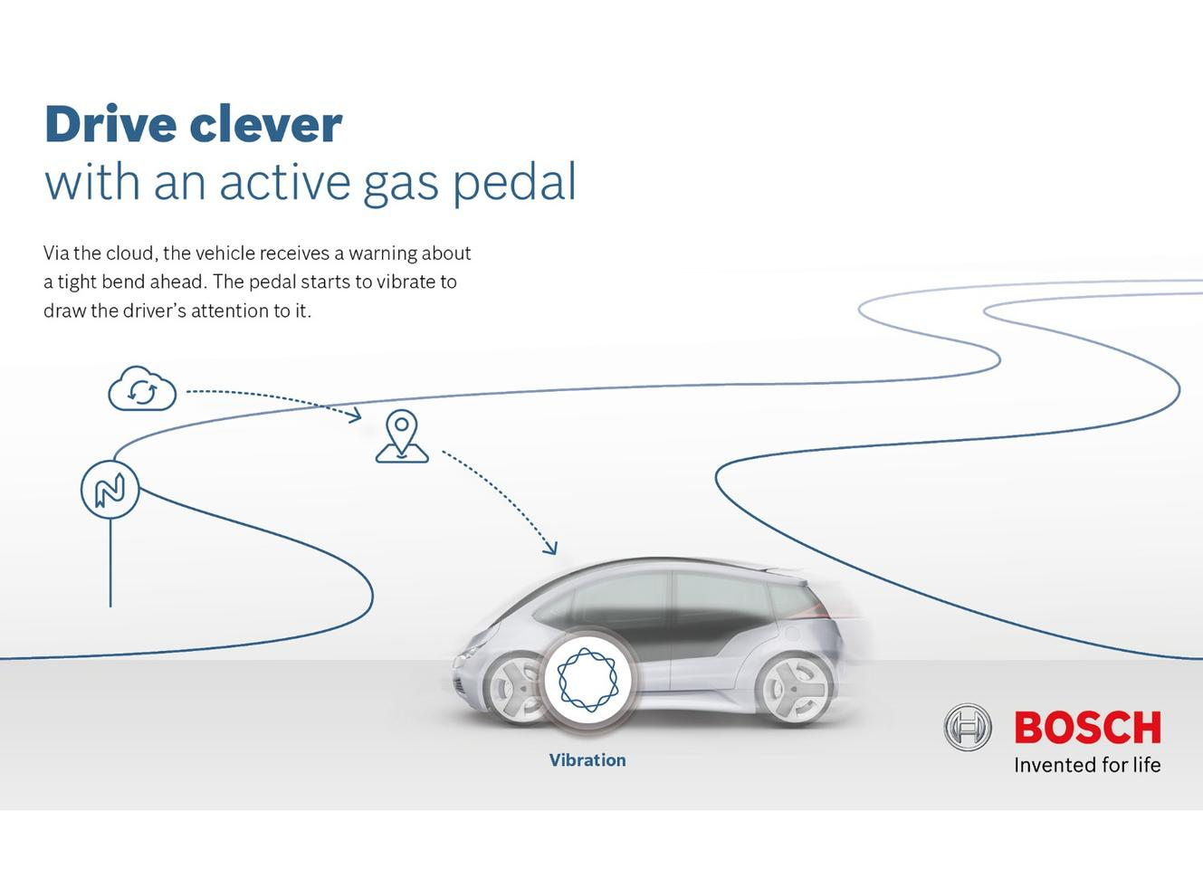 Bosch estimates that if some or all of these were implemented on a typical vehicle, drivers could see a reduction in fuel consumption of up to 7 percent