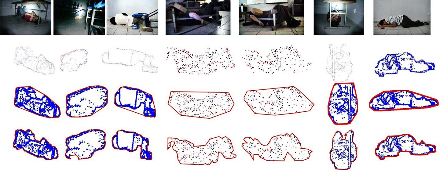 The system obtains the 3D points to segment, applying numerical values to the captured images that represent the shape, color and density of the shapes