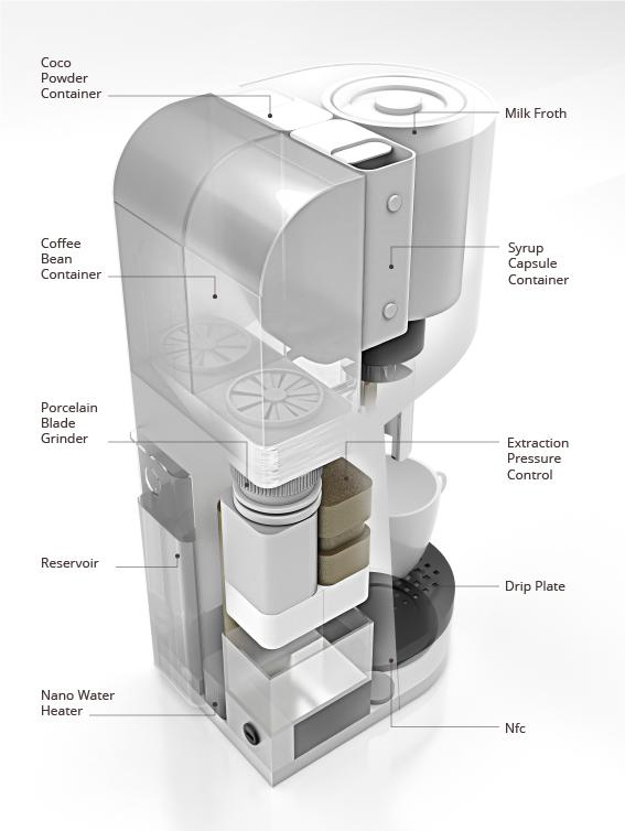 A look at the hardware components of the Arist coffee brewer
