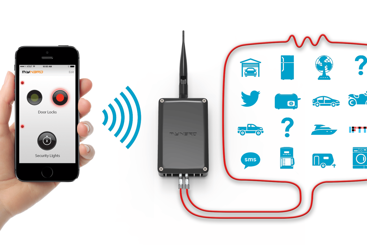 The My N3RD smart switch from Wild Hare LLC