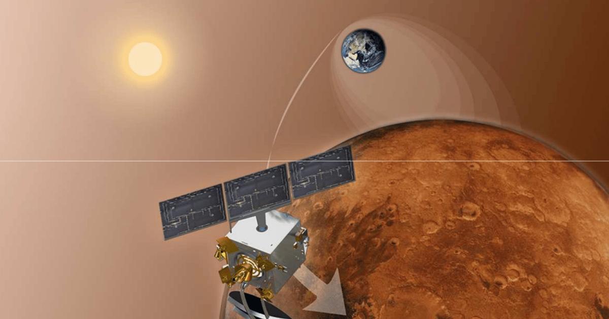 Artist's concept of MOM arriving in Mars orbit (Image: ISRO)