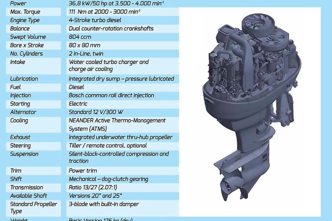 Game-changing Yanmar 50 hp turbo diesel outboard motor