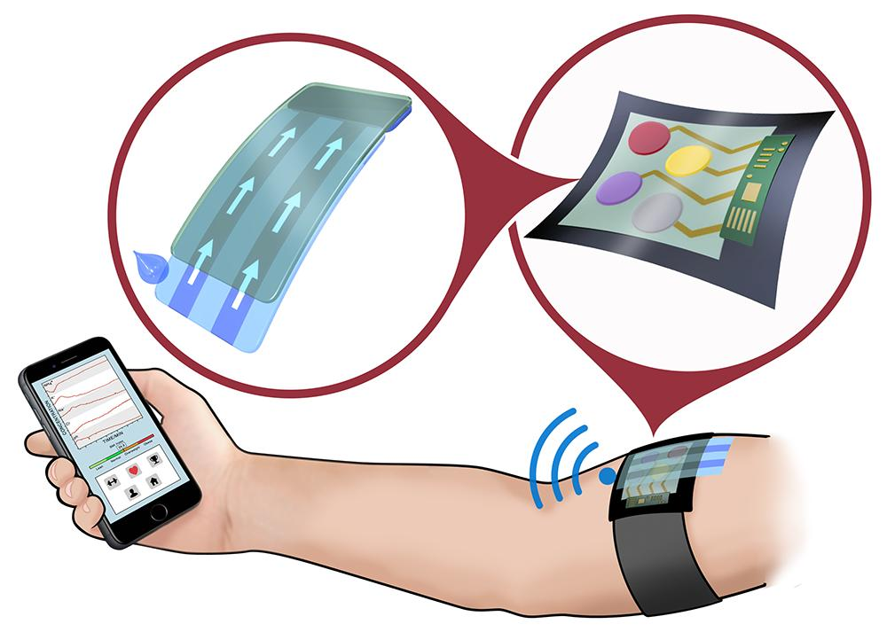 One application of the technology could be built into an armband with either skin-contact or micro-needle sensors