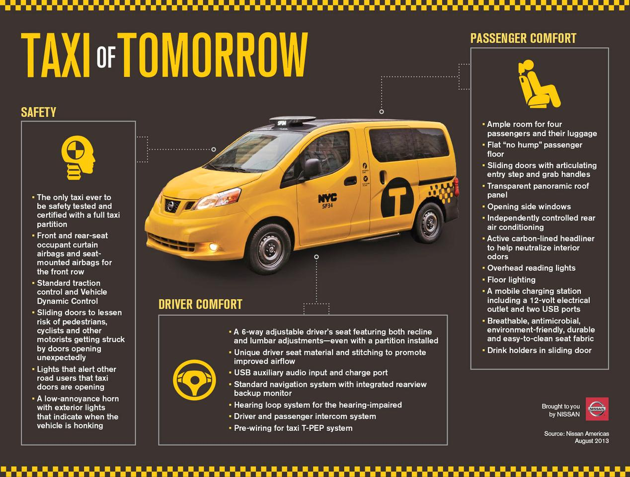 Some of the features of the Taxi of Tomorrow