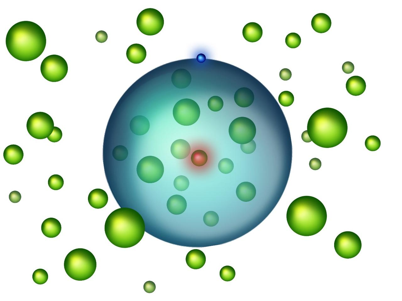 An excited electron (blue) orbits the nucleus (red) of an atom at such a wide distance that other atoms (green) can fit inside it, creating a new state of matter known as Rydberg polarons