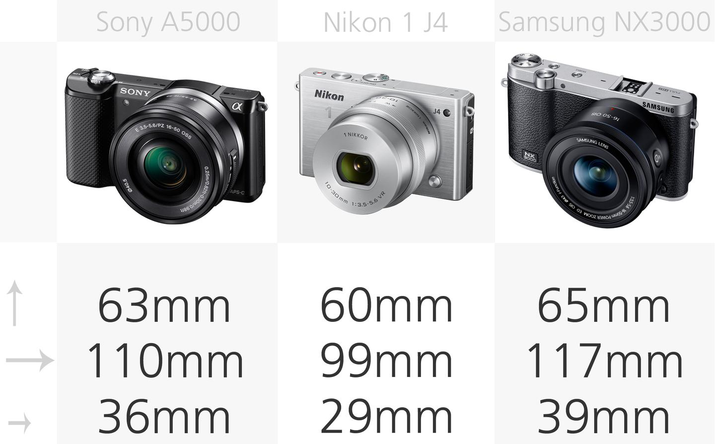 Mirrorless camera dimensions comparison (row 1)