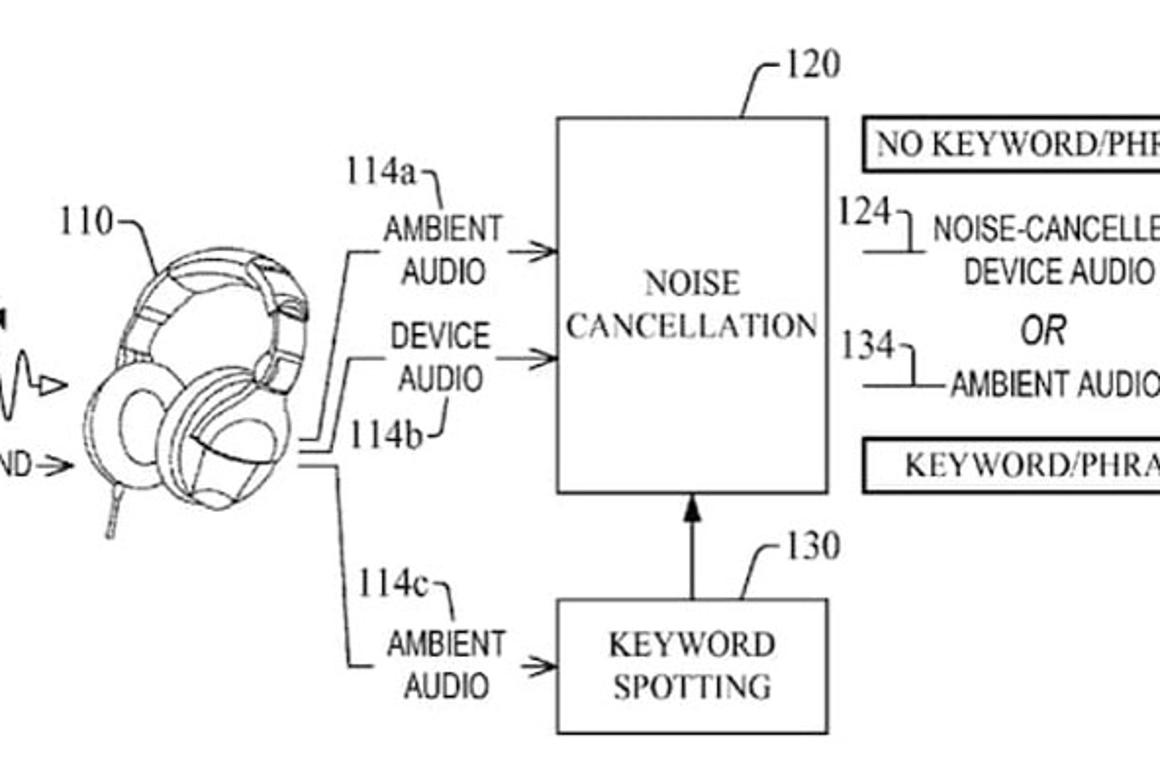 Amazon has been awardeda patent for a set of noise-cancellingheadphones that can switch off the noise cancellationwhen they hear a specific word, like the wearer's name
