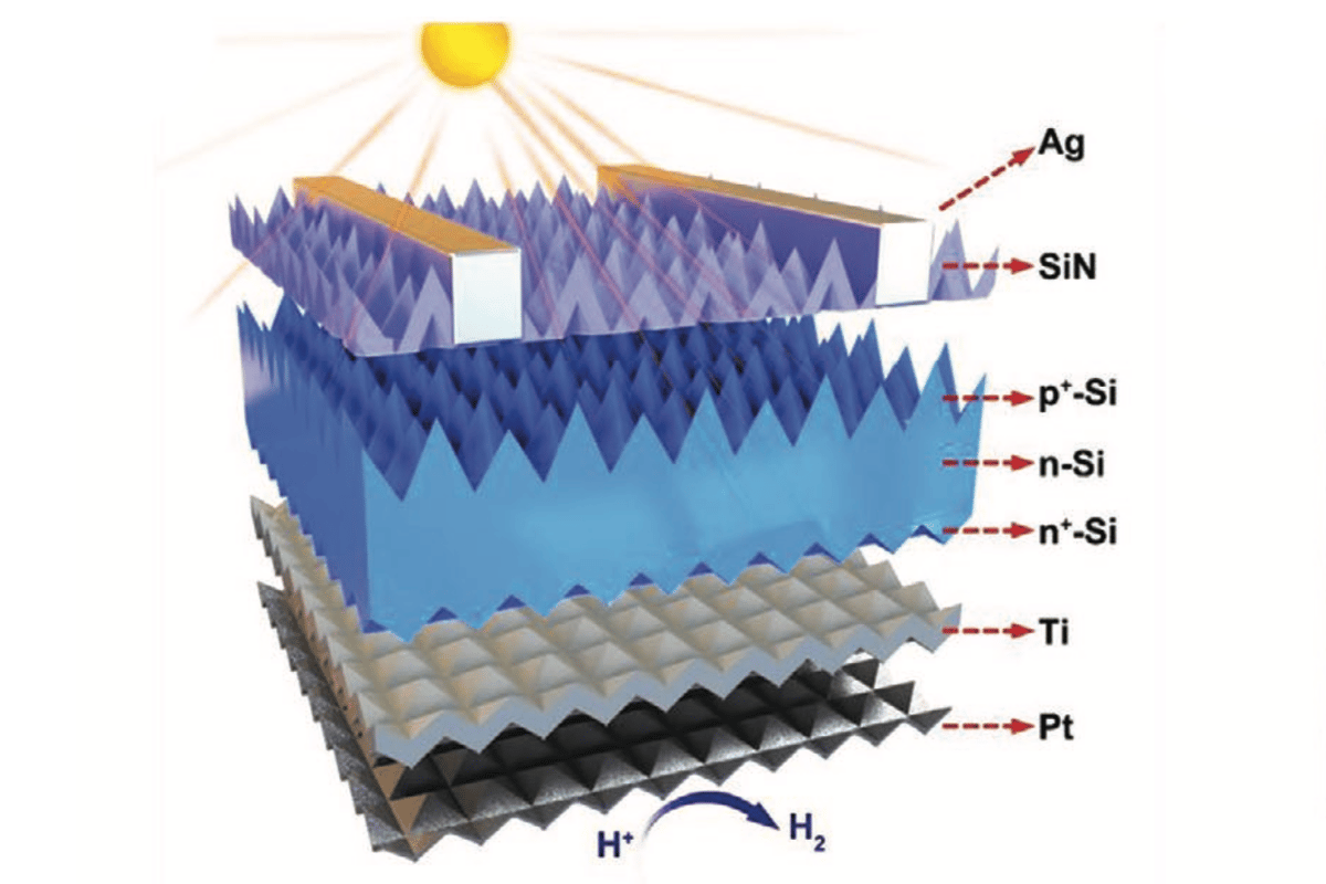 The silicon photocathode design in this solar-to-hydrogen cell achieves breakthrough efficiency levels using much cheaper materials than other high-performing competitors. It could be a significant step towards affordable, clean hydrogen generation.