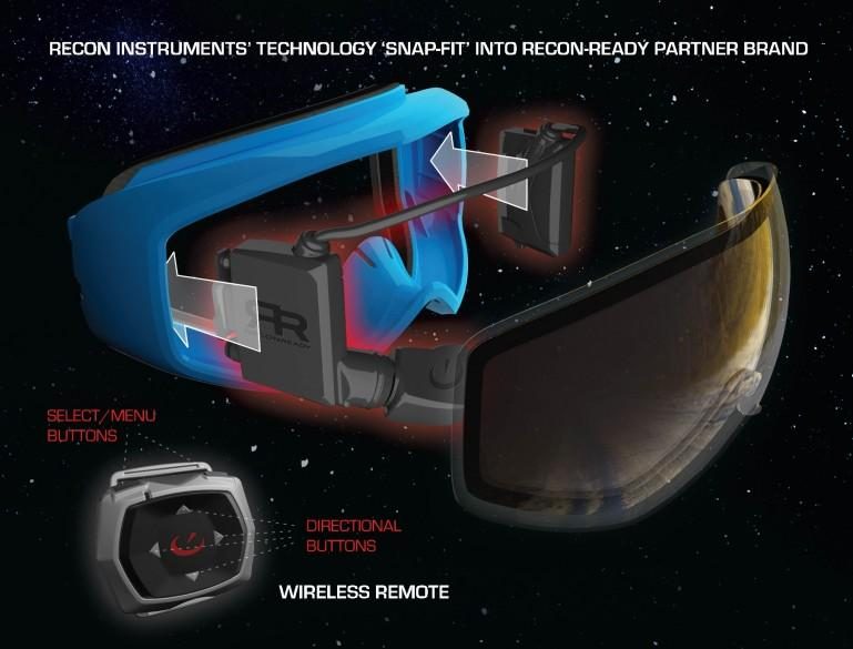 The MOD Live fits into Recon Ready goggles from a number of partners