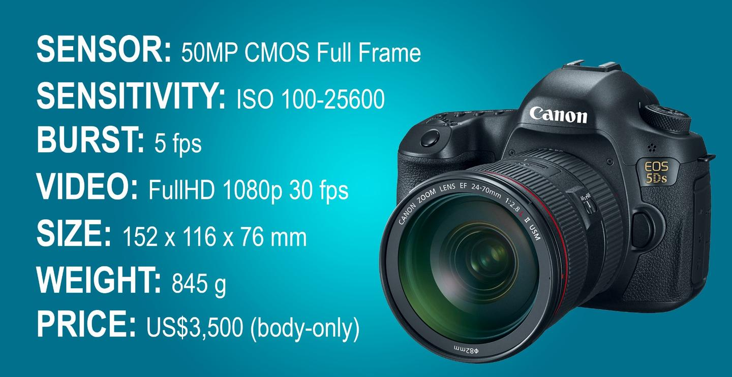 The key specifications of the Canon EOS 5Dsfull frame DSLR