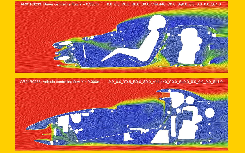 Ariel Atom 4: aerodynamic simulations