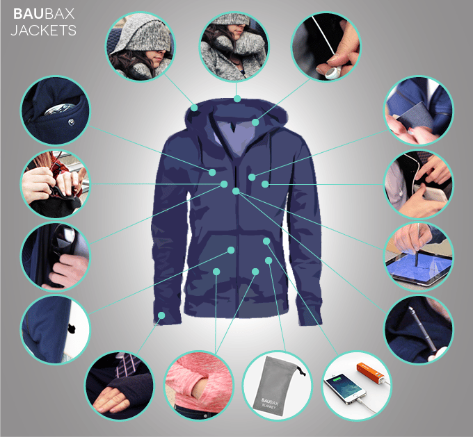 The BauBax Jacket is a multitool in the form of clothing, with 14 different uses included within its seams