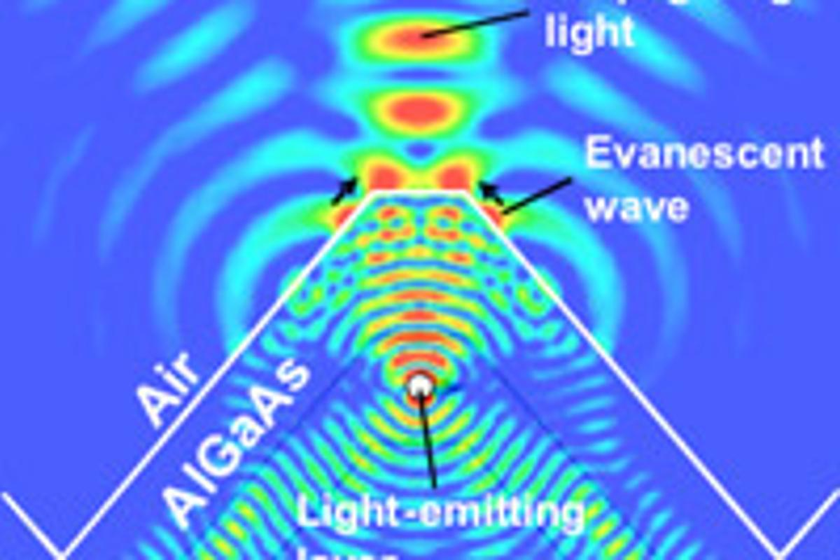 The coupling of evanescence waves is key to obtaining higher-efficiency LEDs
