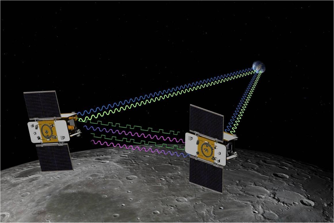 An artist's impression of GRAIL's formation orbit (Image: NASA)