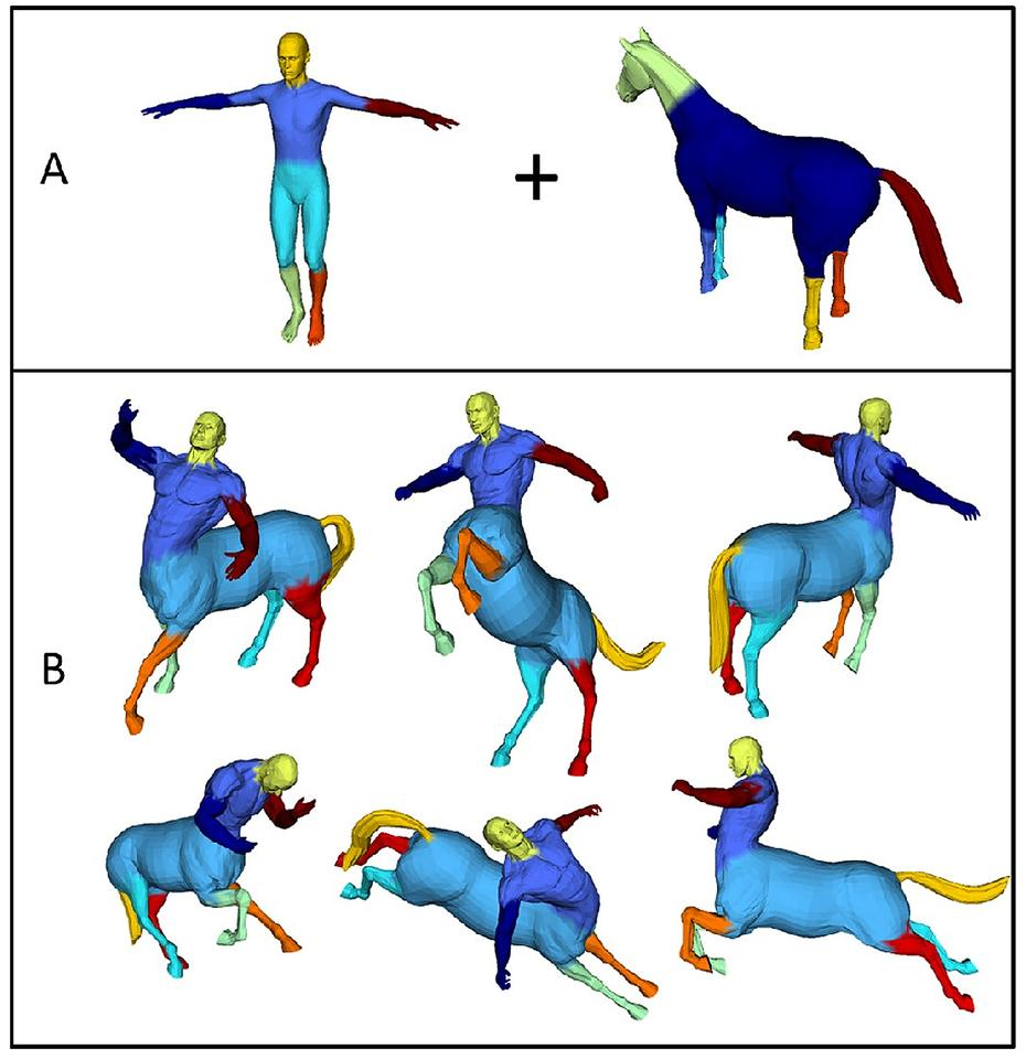 The Purdue object recognition methods were able to identify a model of a centaur (Image: Purdue University/Karthik Ramani and Yi Fang)