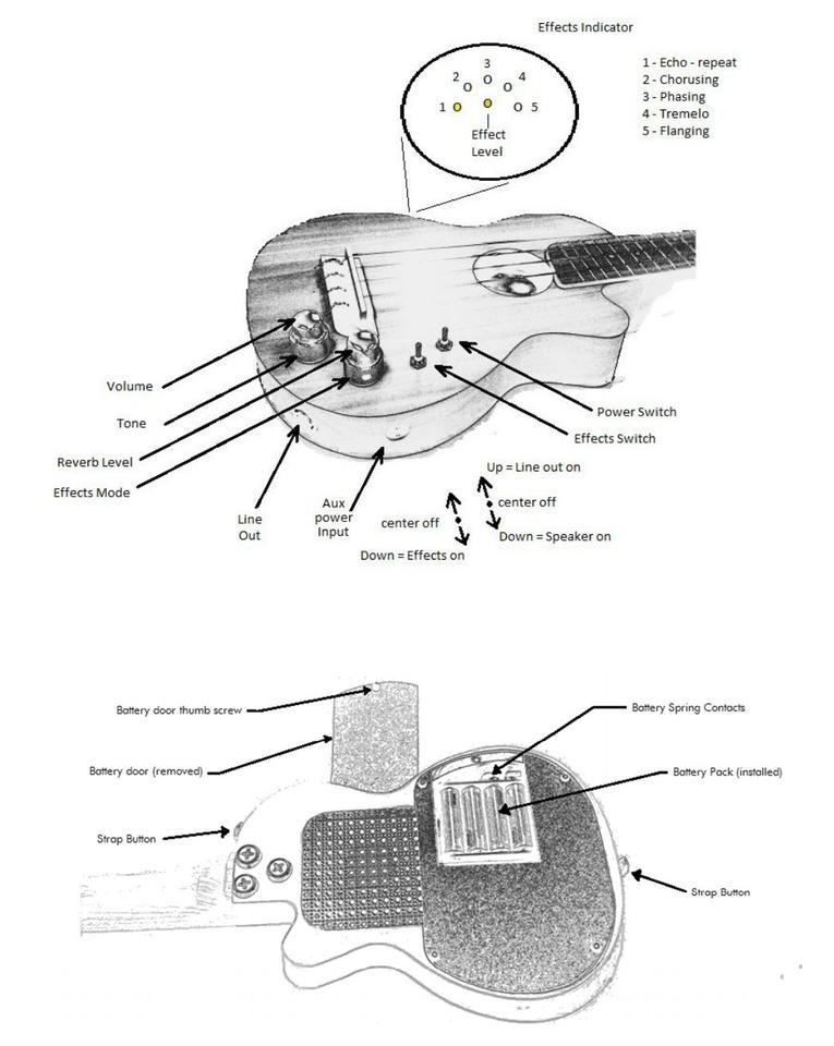 Diagram of the Ukelation electric ukulele