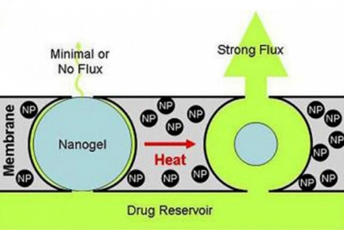 Intermittent drug delivery system using magnetism and