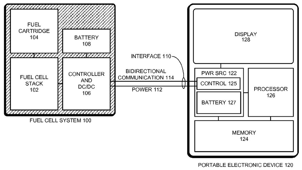 Technical diagram from Apple's patent application for a hydrogen fuel cell system to power portable computing devices