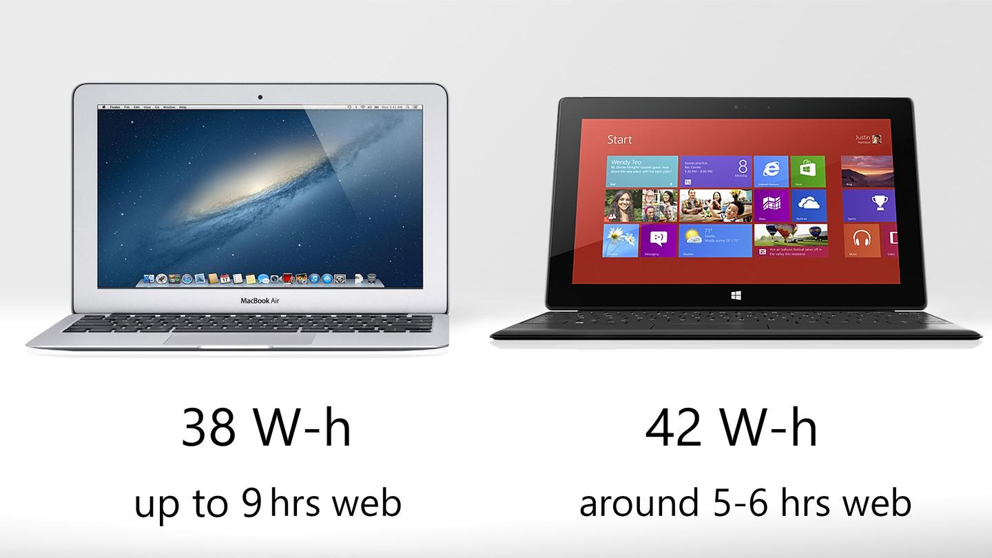 Battery life is a major advantage for the new MacBook Air