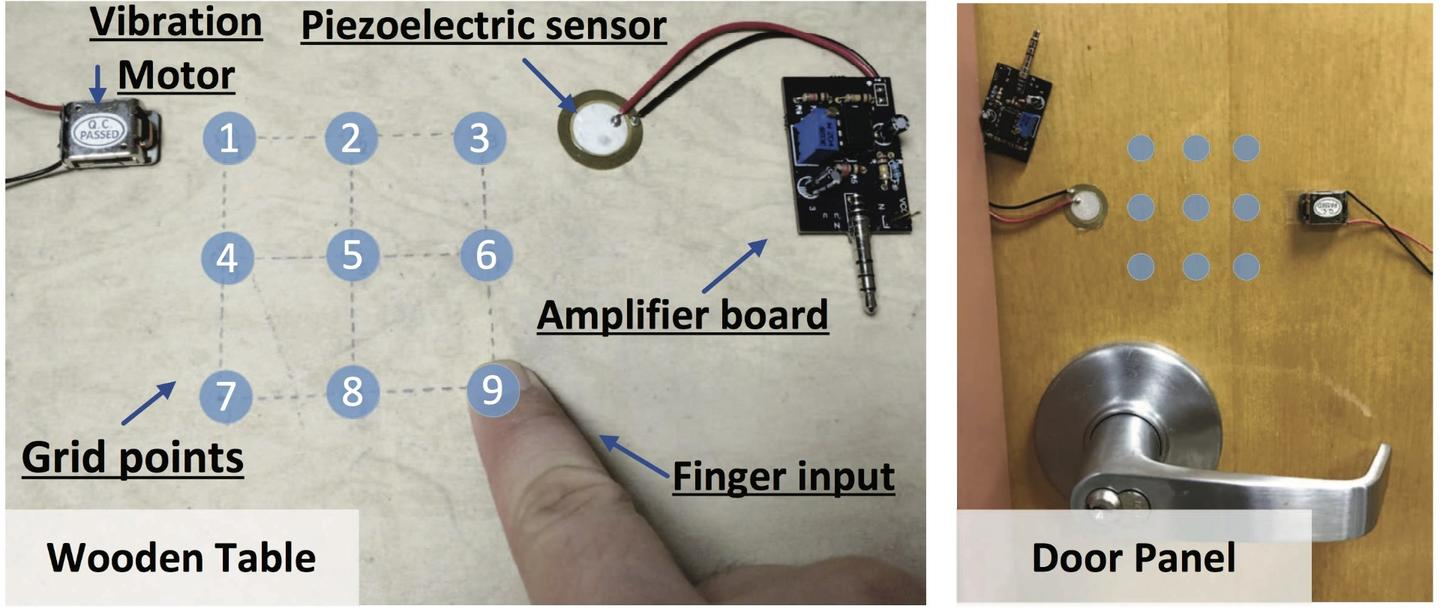 Embedded in a smooth surface – such as the wood adjacent to an electronic door lock– are a small motor that generates vibrations, and a piezoelectric sensor that detects those same vibrations