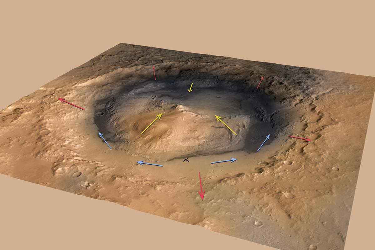 Wind patterns in Gale Crater, with Curiosity's position marked by an X (Image: NASA/JPL-Caltech/ESA/DLR/FU Berlin/MSSS)