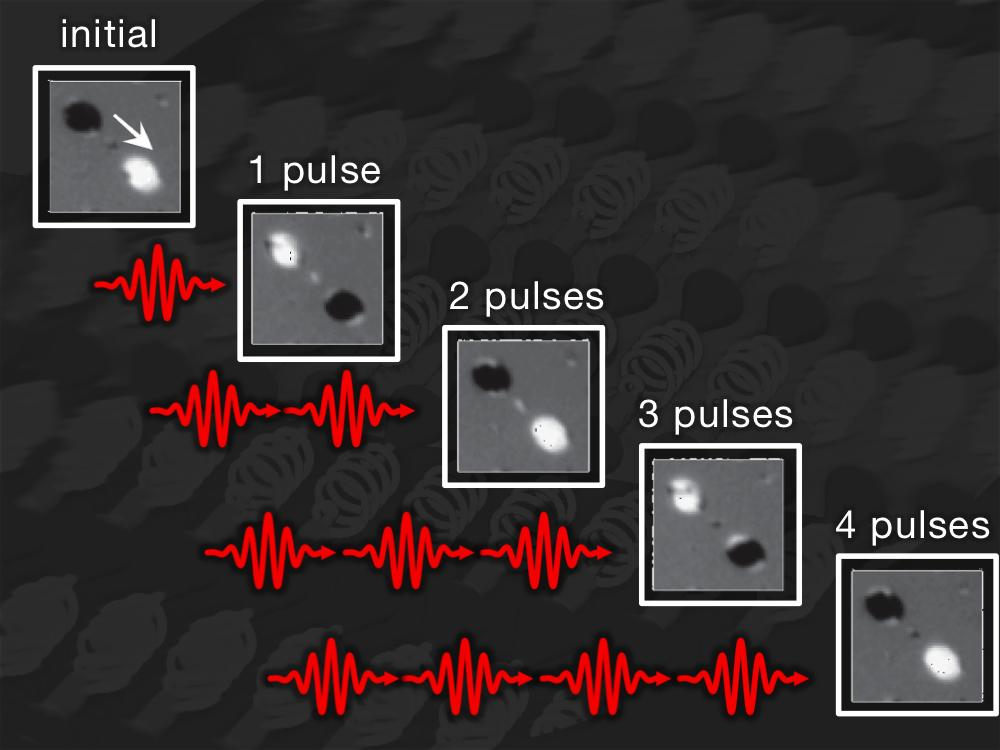 Initially two grains have different magnetic orientation (black and white respectively), but after the application of a single pulse, the magnetic direction of both islands changes - further pulses repeat the process, switching the magnetic state back and forth