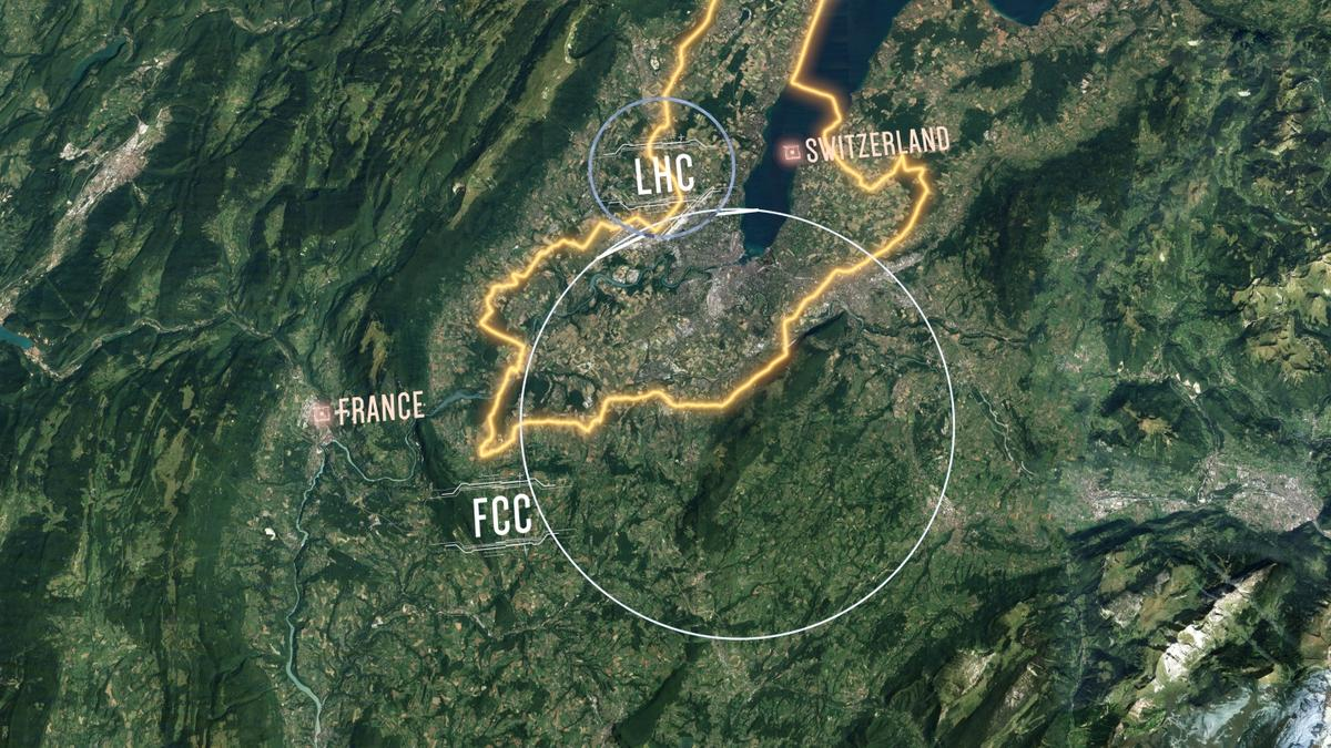 The proposed Future Circular Collider (FCC) would have a circumference of 100 km (62 mi), dwarfing the existing Large Hadron Collider (LHC)