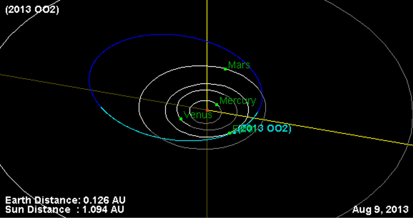 Asteroid 2013 002 as mapped by NASA's NEP program (Image: NASA)