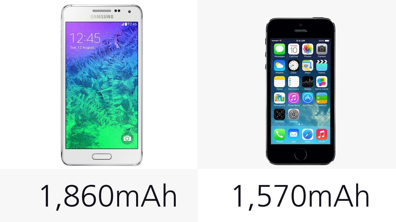 Battery capacities