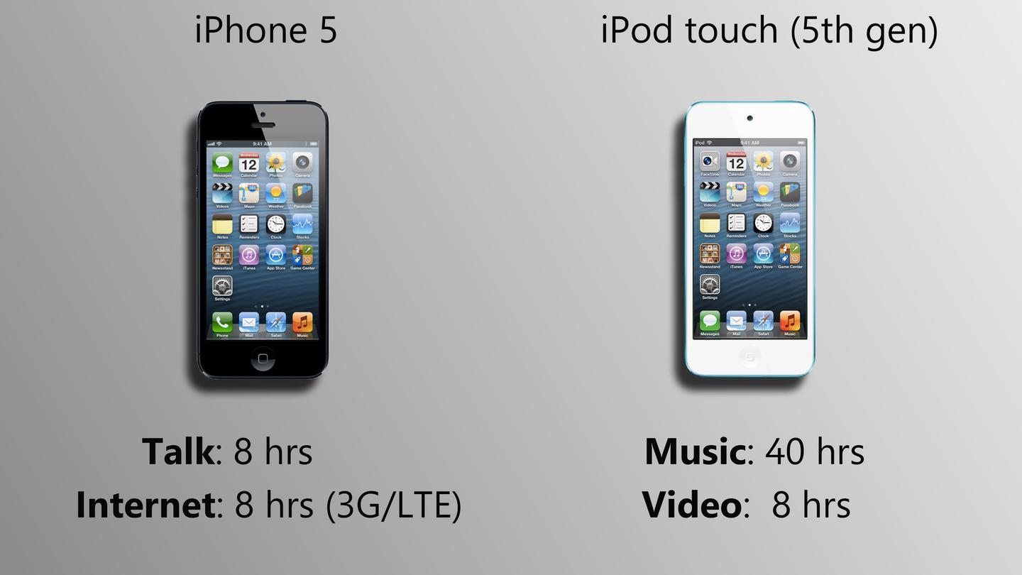 These stats don't make much sense side-by-side, but we may see similar battery life