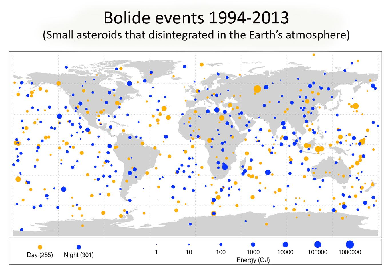 Small asteroids that disintegrated in the atmosphere between 1994-2013