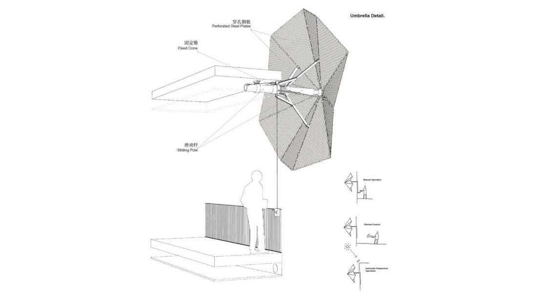Individuals use a pulley system to operate a central spring loaded joint mechanism to open and close facade umbrellas (Image: 3Gatti)